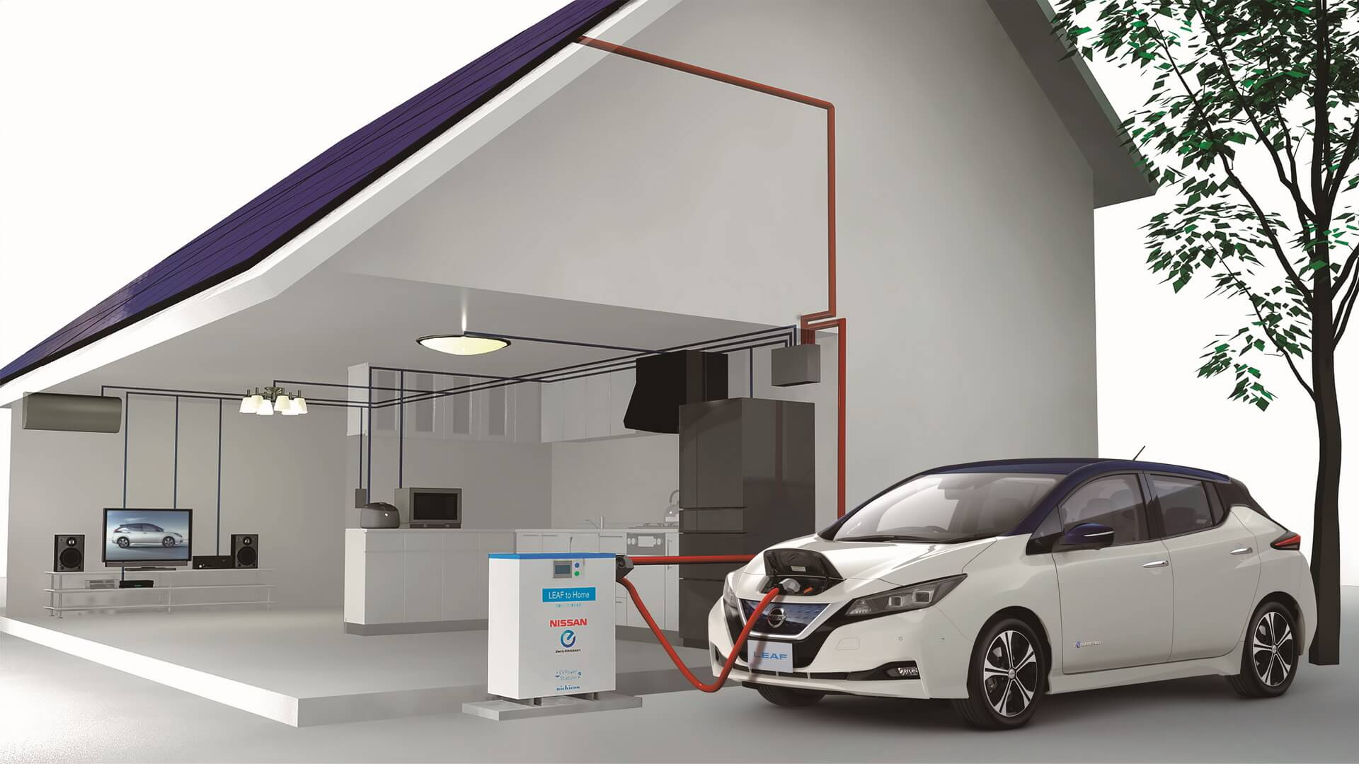 Технологія Car-to-Grid (V2G) в Nissan Leaf другого покоління