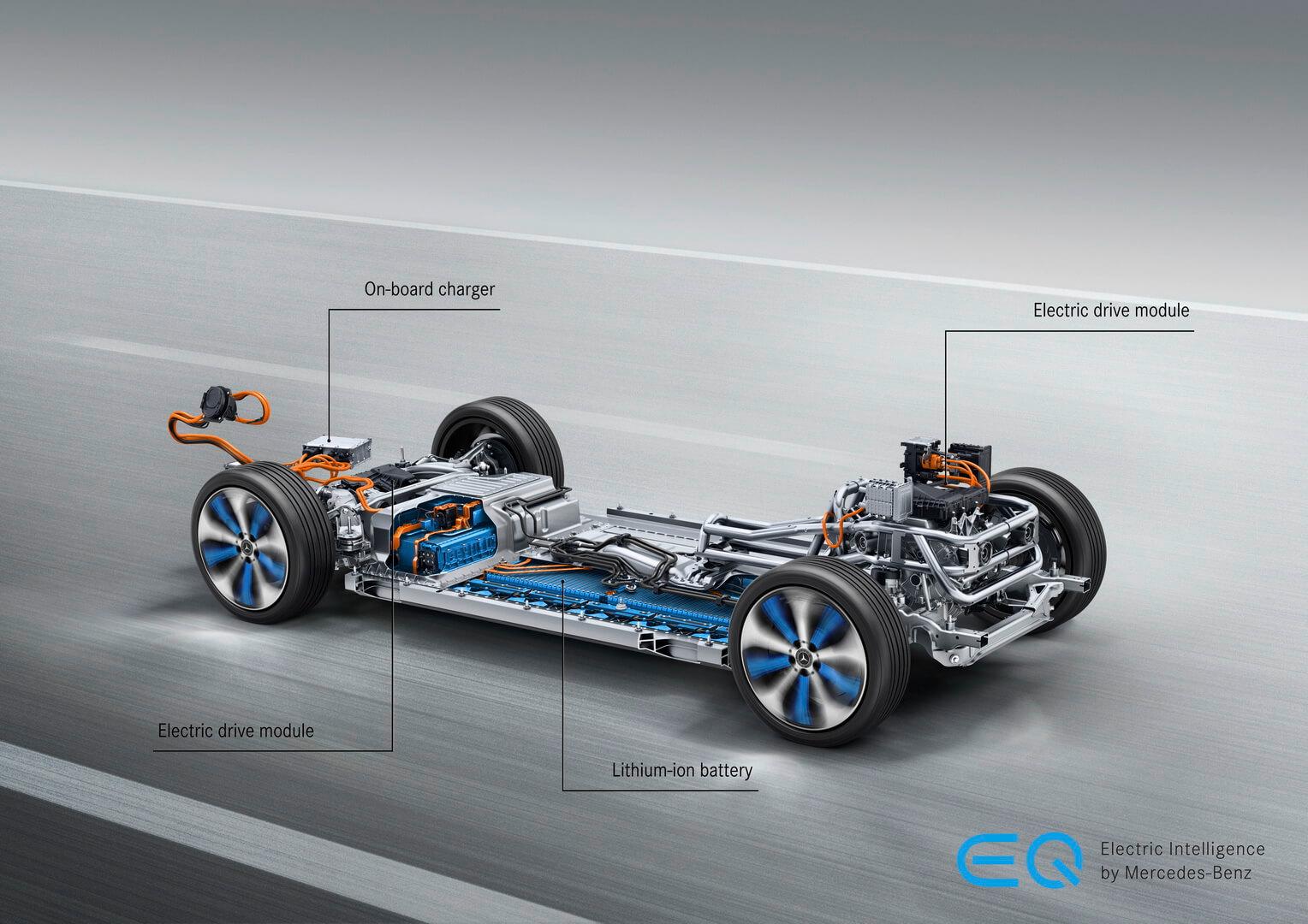 Силова установка Mercedes-Benz EQC