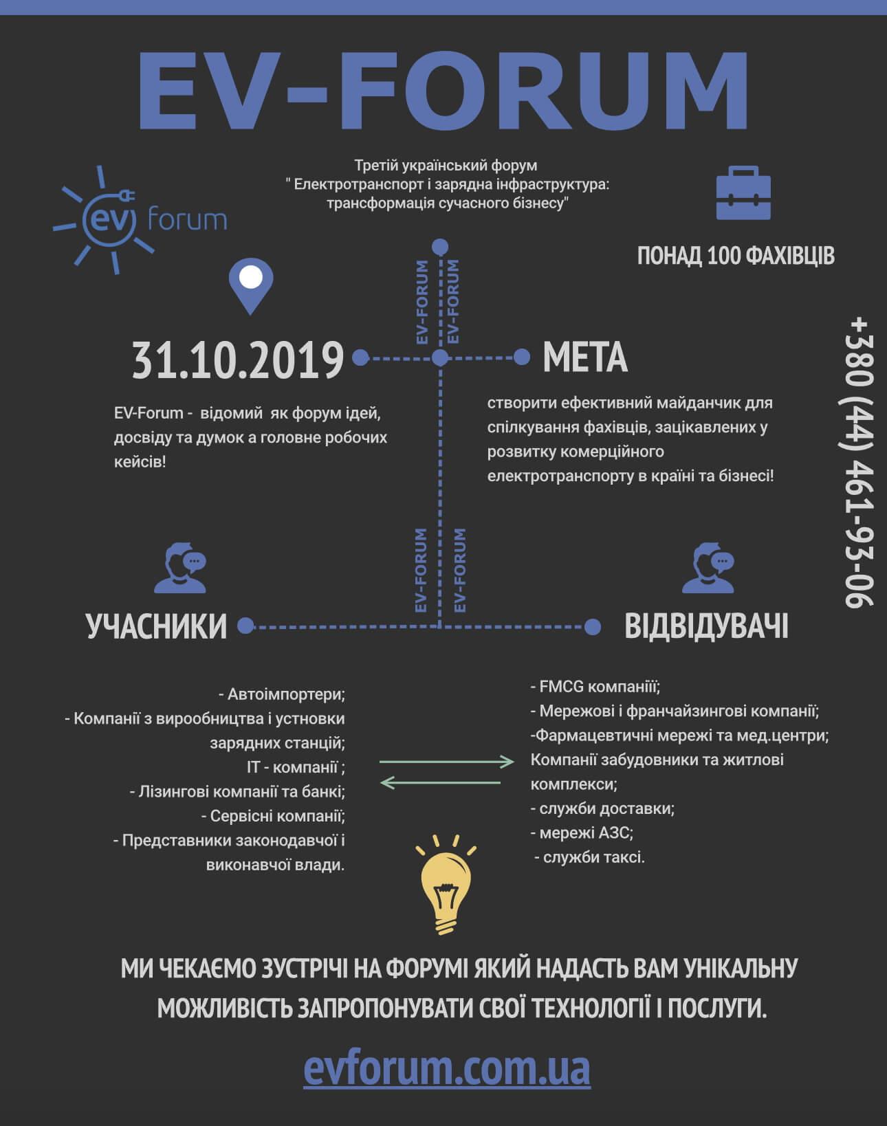 EV-Forum 2019