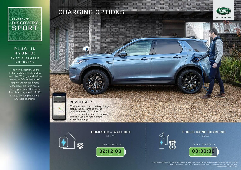 Характеристики заряджання Land Rover Discovery Sport P300e PHEV
