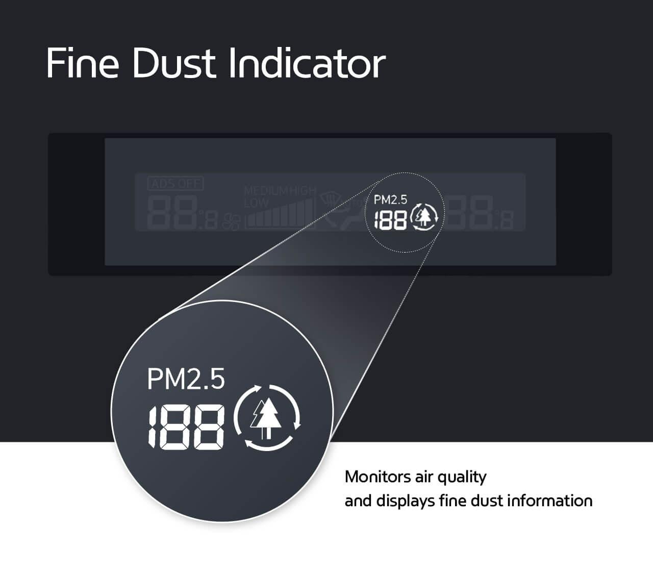 Fine Dust Indicator відображає поточну інформацію про якість повітря