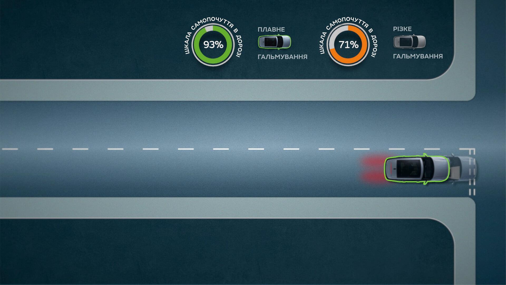 Компанія Jaguar Land Rover запрограмує автомобілі для руху так, щоб зменшити захитування пасажирів у салоні