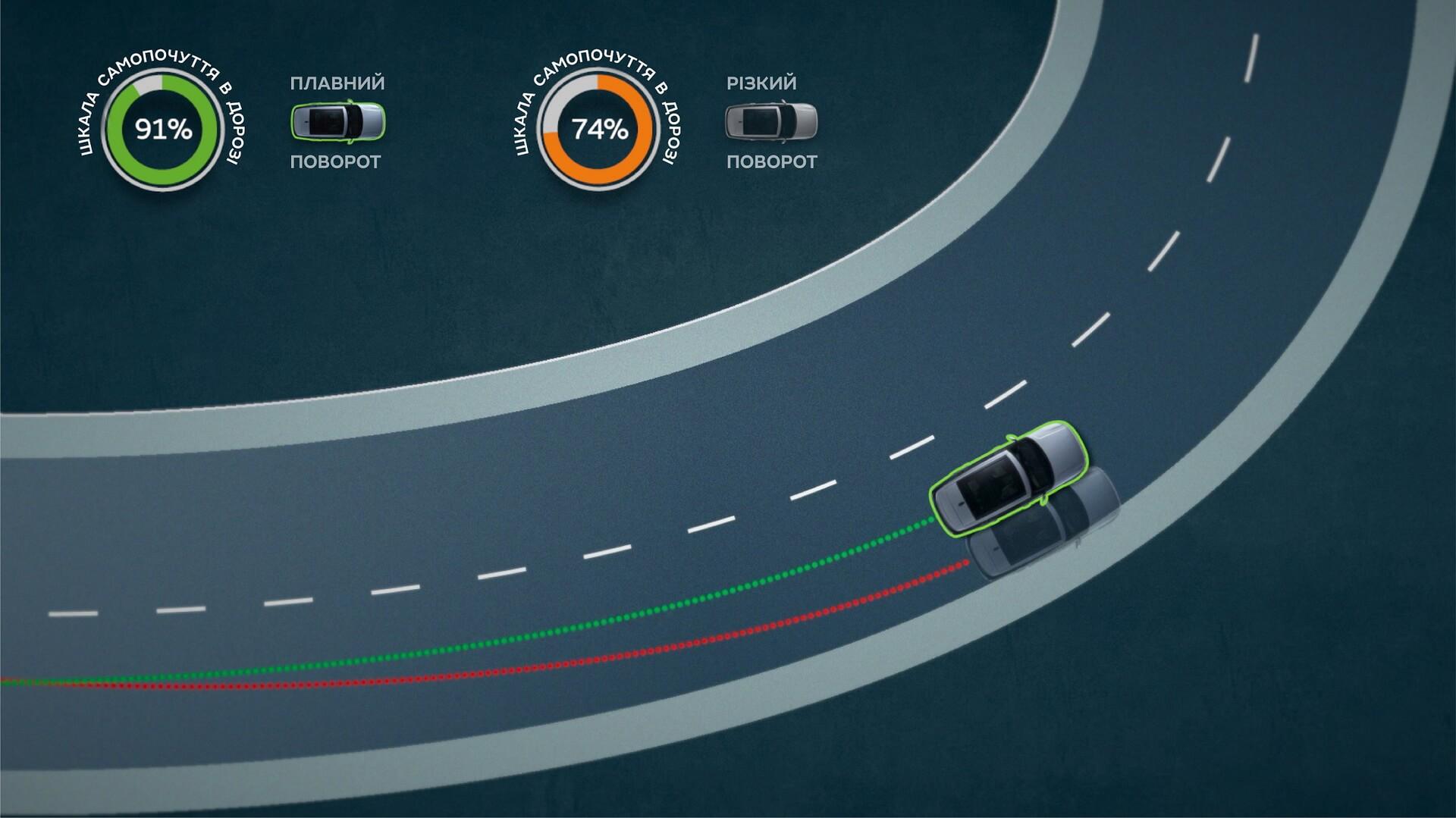 Пасажирів Jaguar Land Rover позбавлять від «морської хвороби»