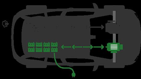 ecocars-type-phev